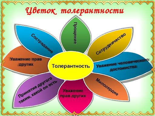Вячеслав Моше Кантор о толерантности